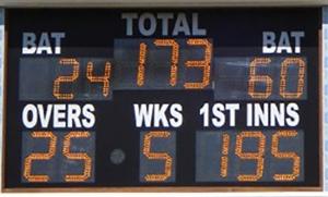 Club-15-Digit-Scoreboard-2