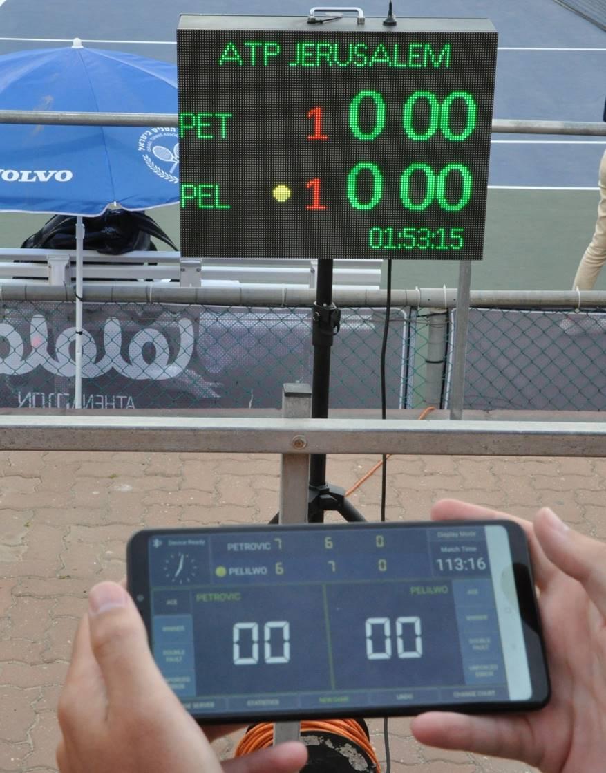 scoreboard with app